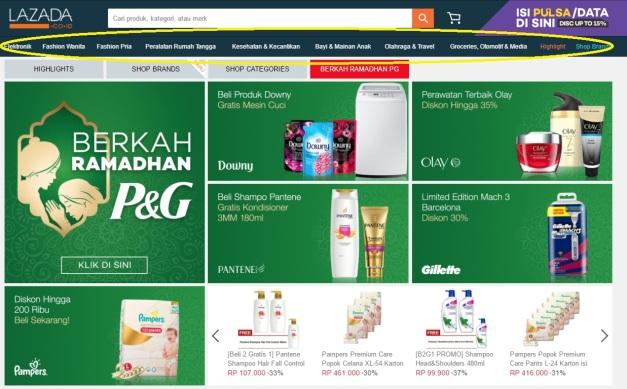Analisa Aspek Interface Imk Pada Website Lazada Achmad Fathoni